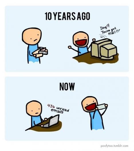 E-post jämfört med snigelpost - en tillbakablick